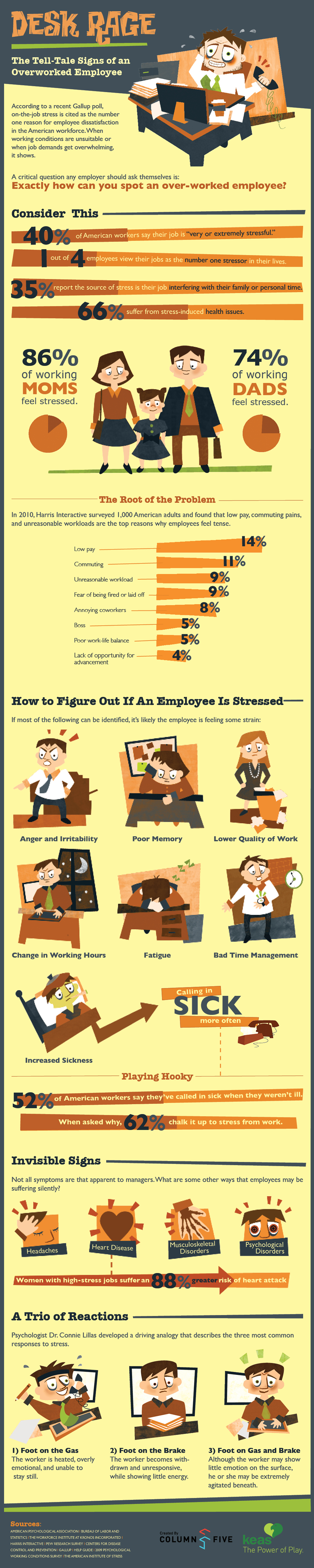 how to tell an employee they are not working out