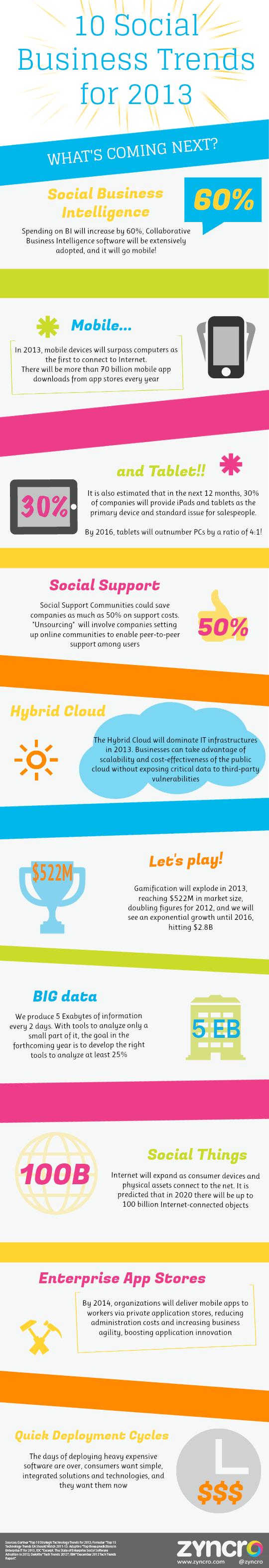 My-Infographic-definitiu-blog