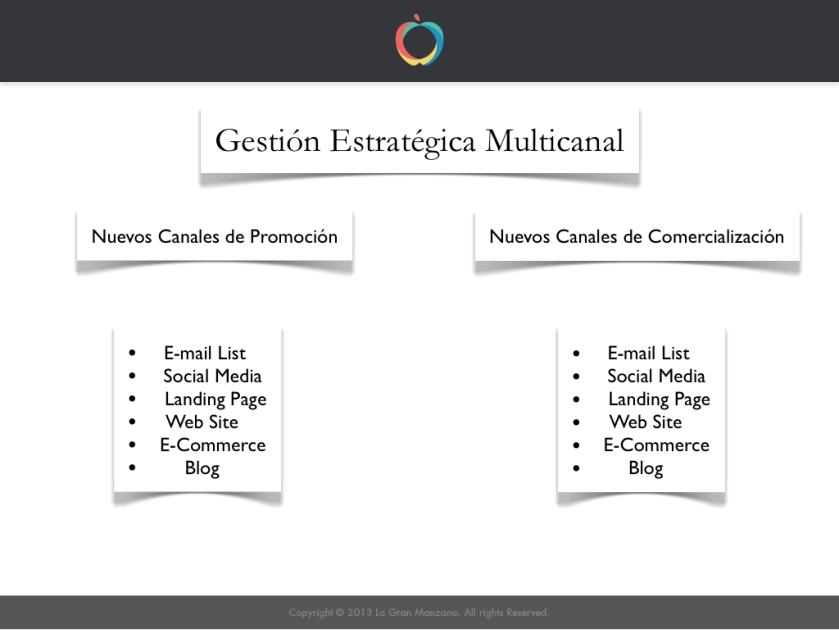 Estrategia-Multicanal.001