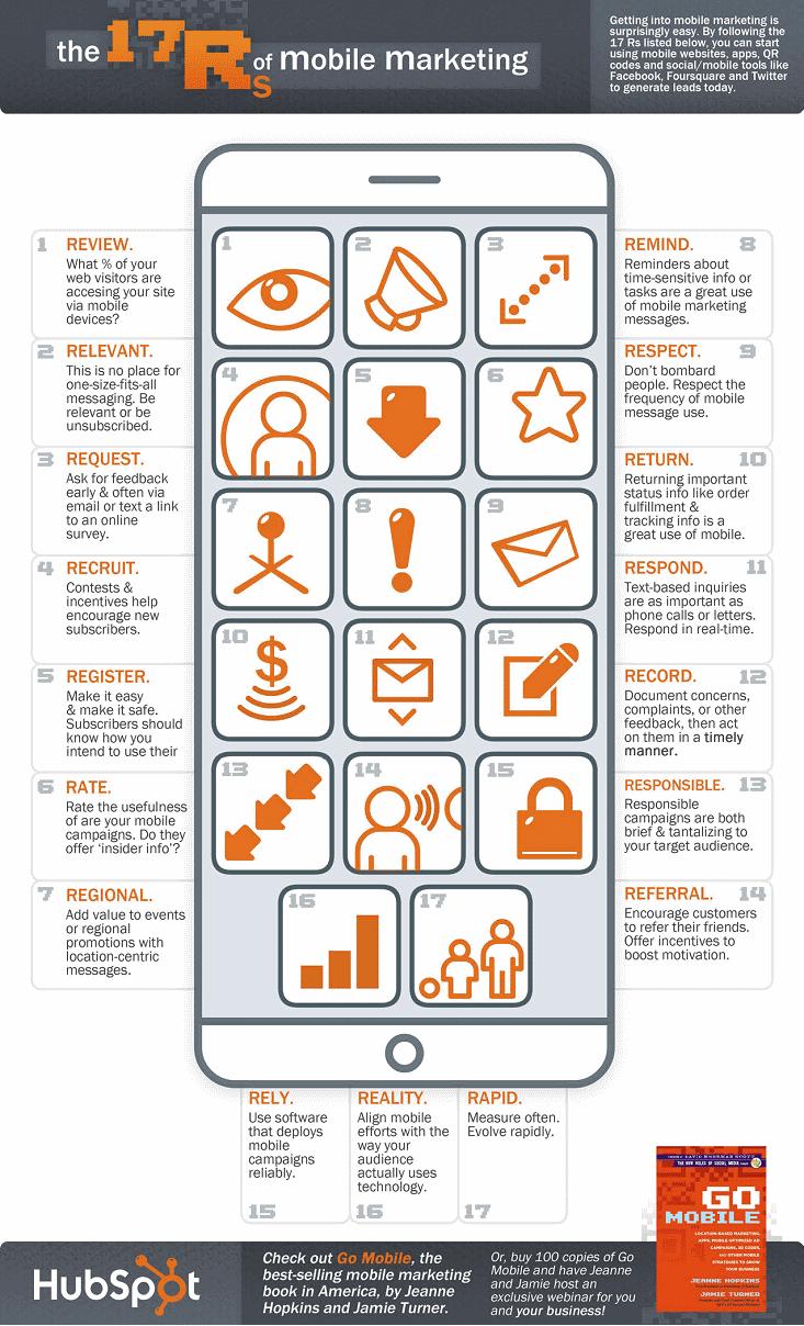 infografia-las17rdelmarketingmovil