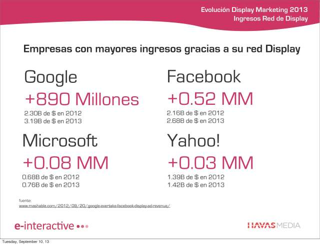 informe_display_marketing_Page_10