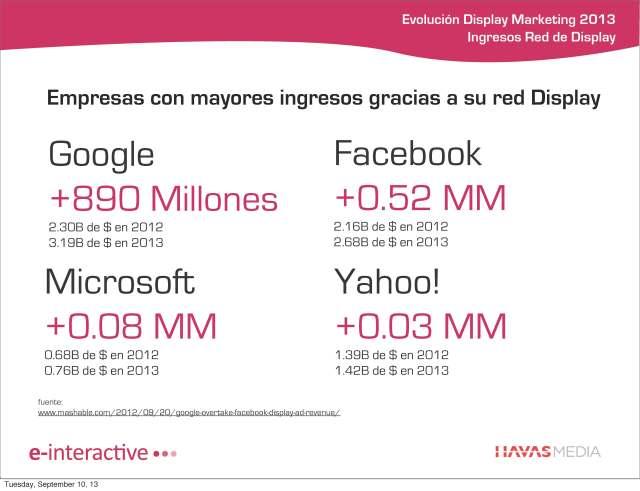 informe_display_marketing_Page_10