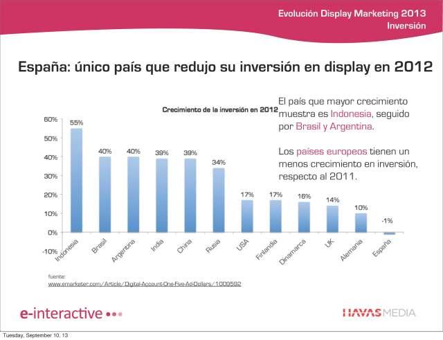informe_display_marketing_Page_12