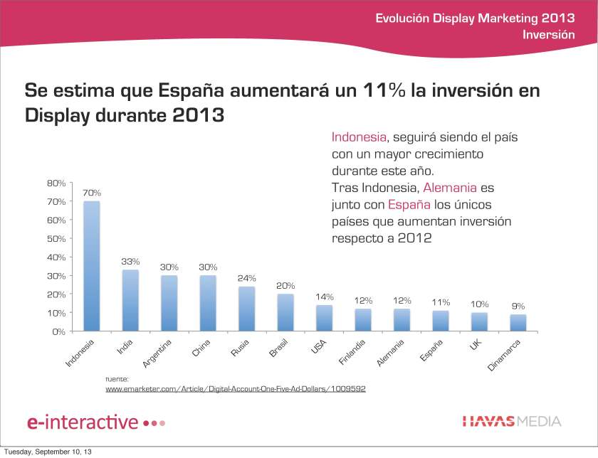 informe_display_marketing_Page_13