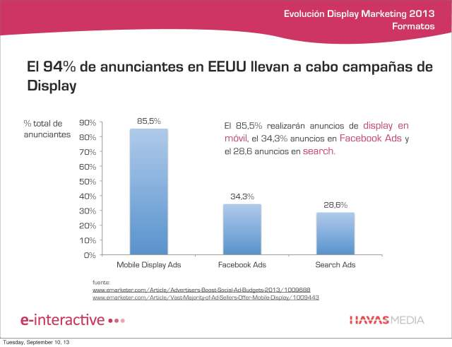 informe_display_marketing_Page_14