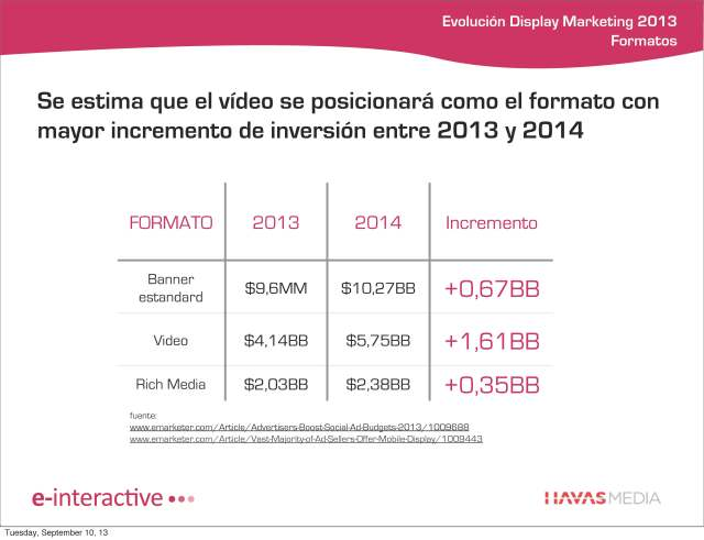 informe_display_marketing_Page_15