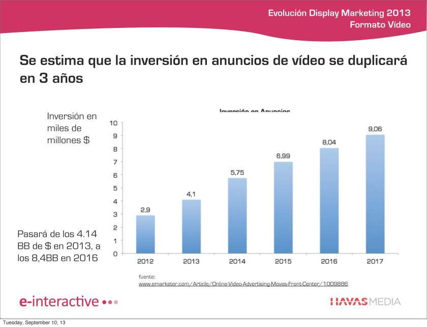informe_display_marketing_Page_16