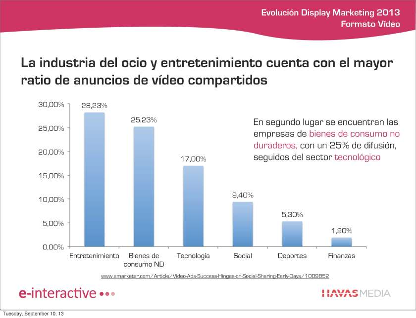 informe_display_marketing_Page_17