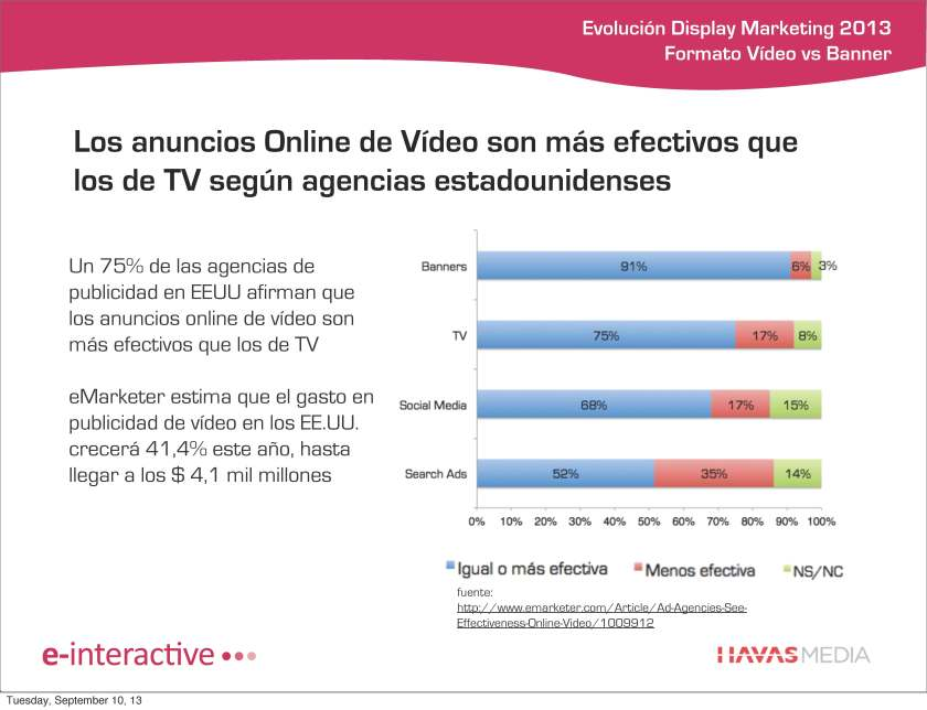 informe_display_marketing_Page_18