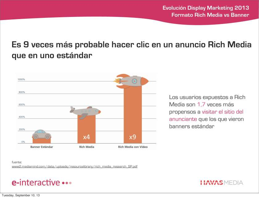 informe_display_marketing_Page_21