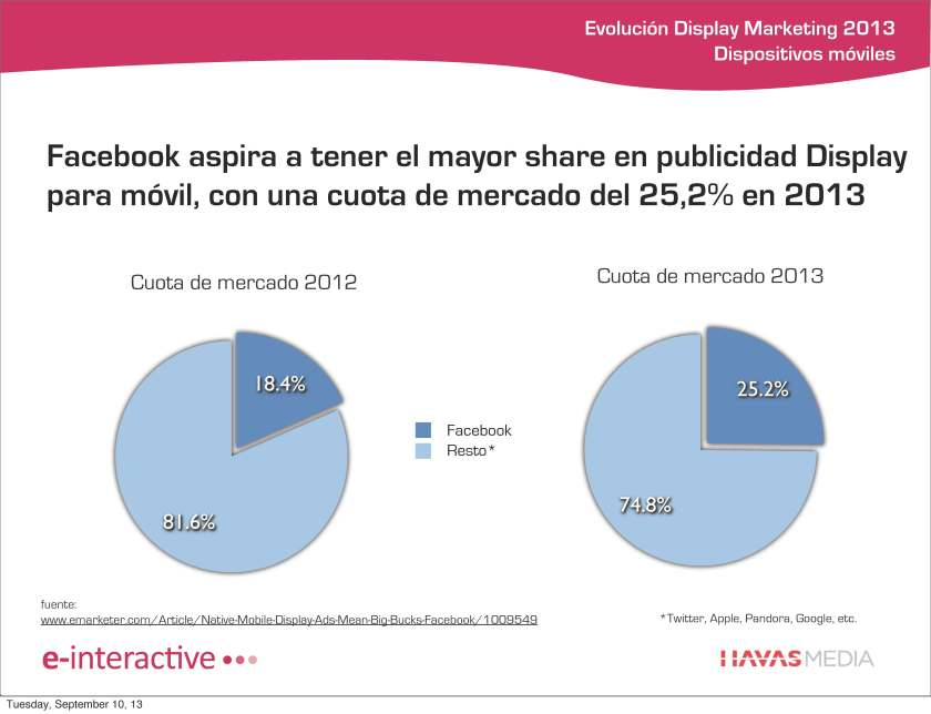 informe_display_marketing_Page_22
