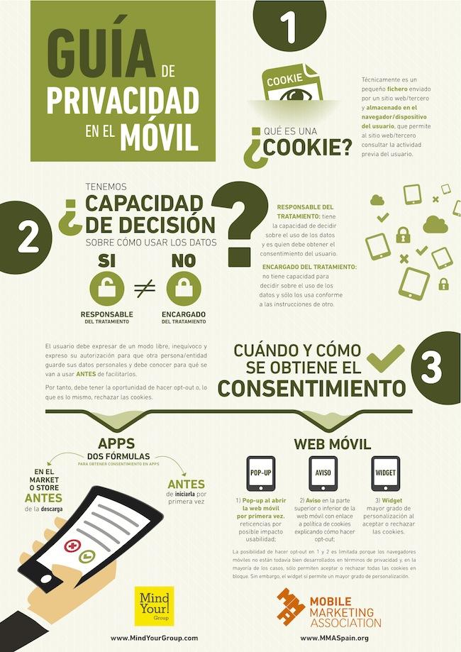 GuiaPrivacidadMoviI-Infografía-copia