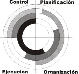 Líder de Proyectos (ZLI) - mail a ag@arriverrhh.com.ar
