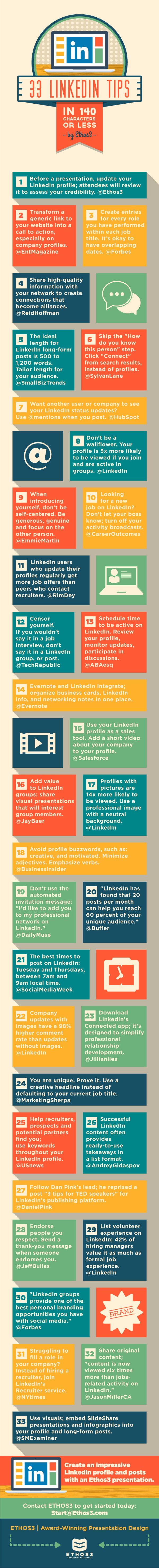 LinkedIn Advice Infographic