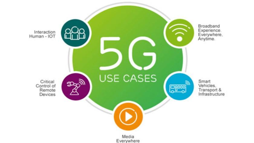 Ericsson y LG Uplus han firmado un memorando de entendimiento para colaborar en el desarrollo de la tecnología 5G e Internet de las Cosas (IoT)
