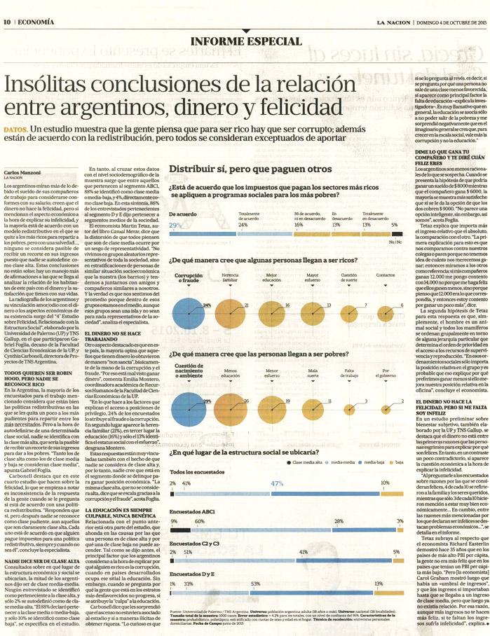 Insólitas conclusiones de la relación entre argentinos, dinero y felicidad